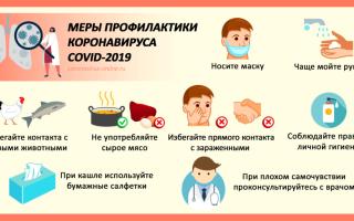 Защита от короновирус