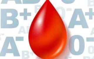 Таблица Какая Может Быть Группа Крови У Ребенка