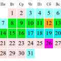 День овуляции калькулятор онлайн