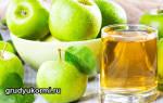 Можно Ли Давать В 3 Месяца Яблочный Сок