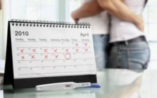 Что такое акушерский срок беременности