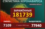 Сколько больных короновирусом в россии