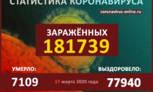 В каких городах россии есть короновирус