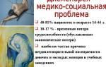 Дюфастон влияет на хгч при беременности